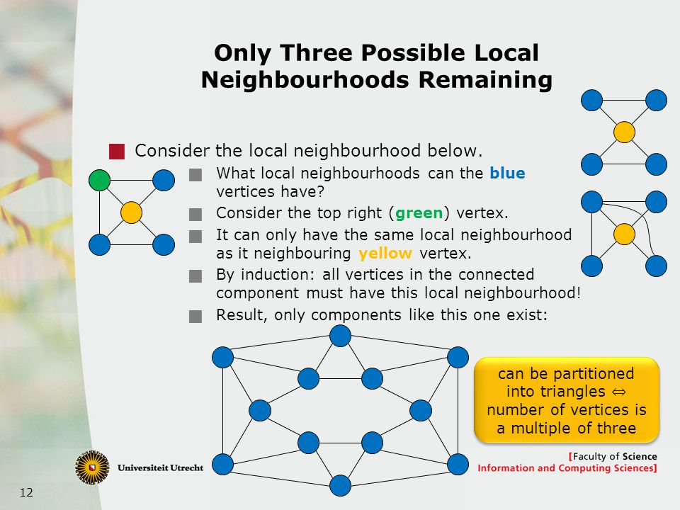 12 Only Three Possible Local Neighbourhoods Remaining  Consider the local neighbourhood below.