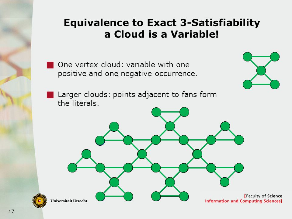 17 Equivalence to Exact 3-Satisfiability a Cloud is a Variable.
