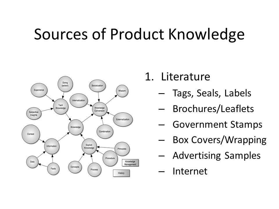 Sources of Product Knowledge 1.