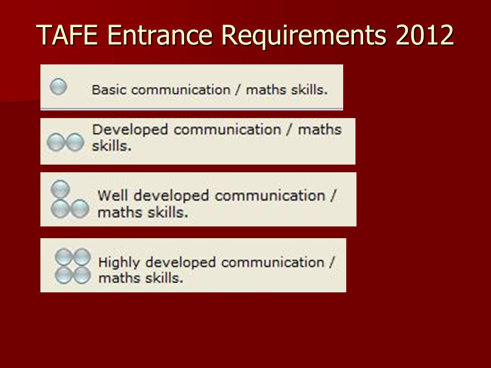 TAFE Entrance Requirements 2012