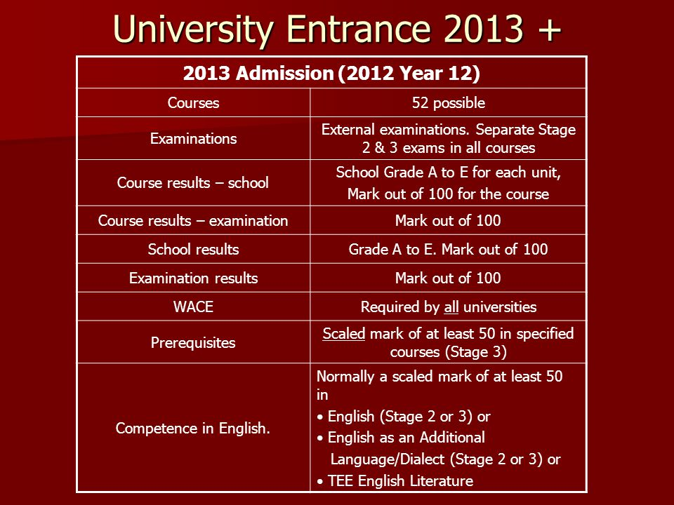 University Entrance 2013 + 2013 Admission (2012 Year 12) Courses52 possible Examinations External examinations.