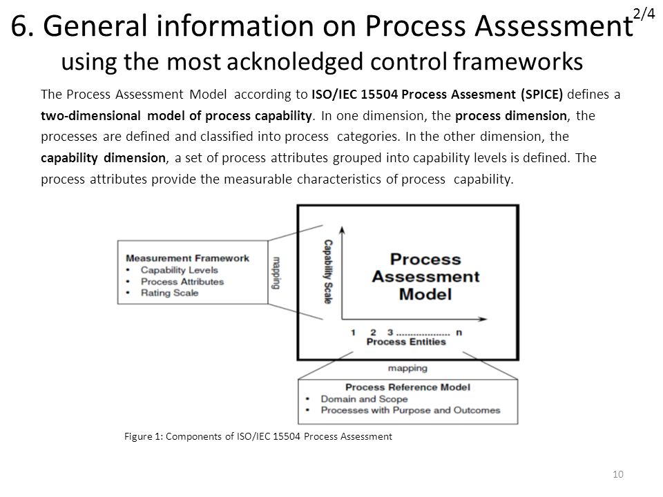 6. General information on Process Assessment using the most acknoledged control frameworks The Process Assessment Model according to ISO/IEC 15504 Pro