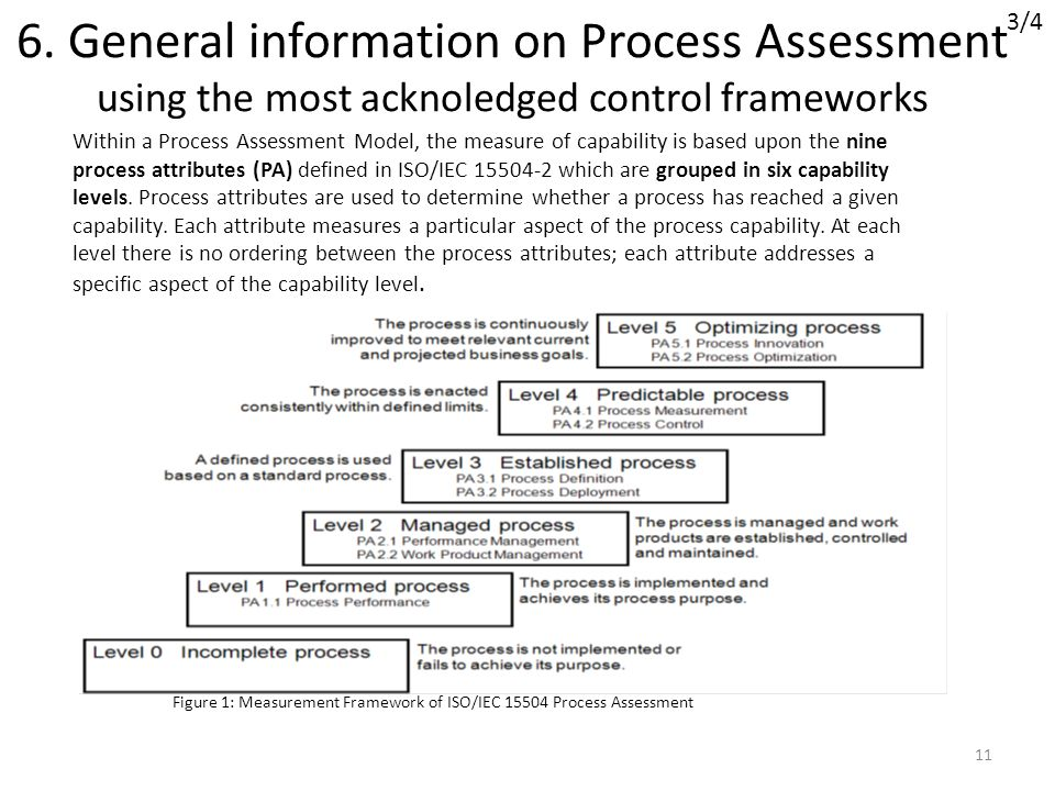 Figure 1: Measurement Framework of ISO/IEC 15504 Process Assessment Within a Process Assessment Model, the measure of capability is based upon the nine process attributes (PA) defined in ISO/IEC 15504-2 which are grouped in six capability levels.