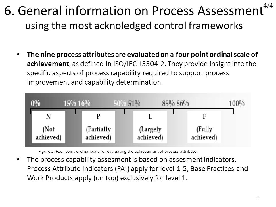 The nine process attributes are evaluated on a four point ordinal scale of achievement, as defined in ISO/IEC 15504-2.