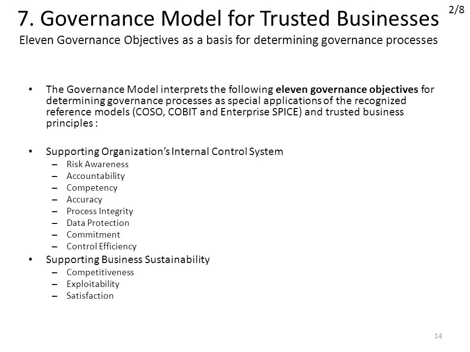 7. Governance Model for Trusted Businesses Eleven Governance Objectives as a basis for determining governance processes The Governance Model interpret