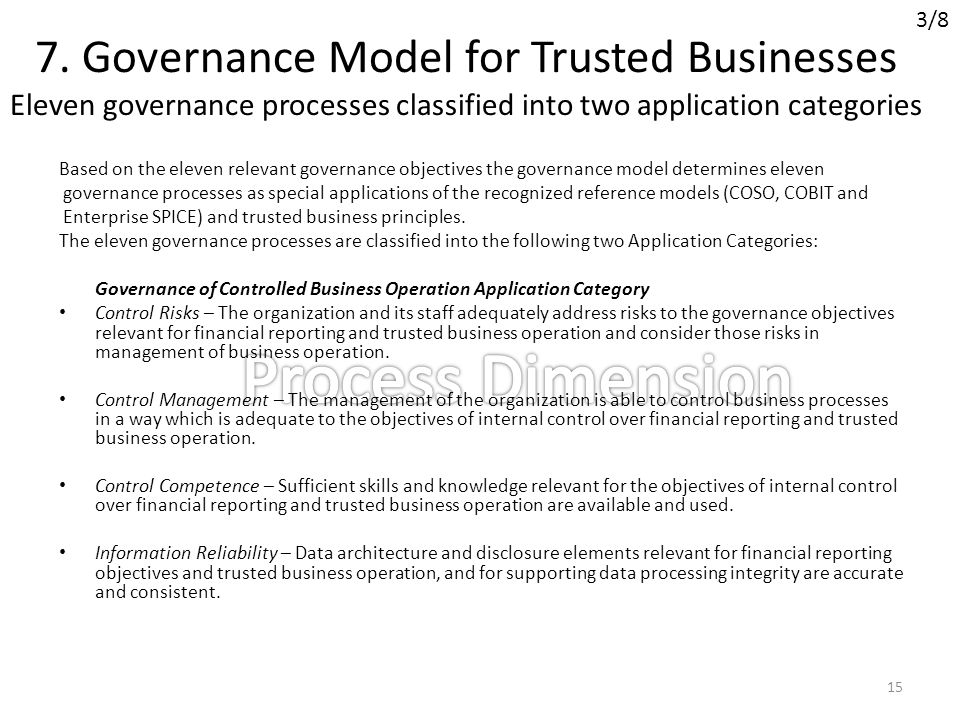 7. Governance Model for Trusted Businesses Eleven governance processes classified into two application categories Based on the eleven relevant governa
