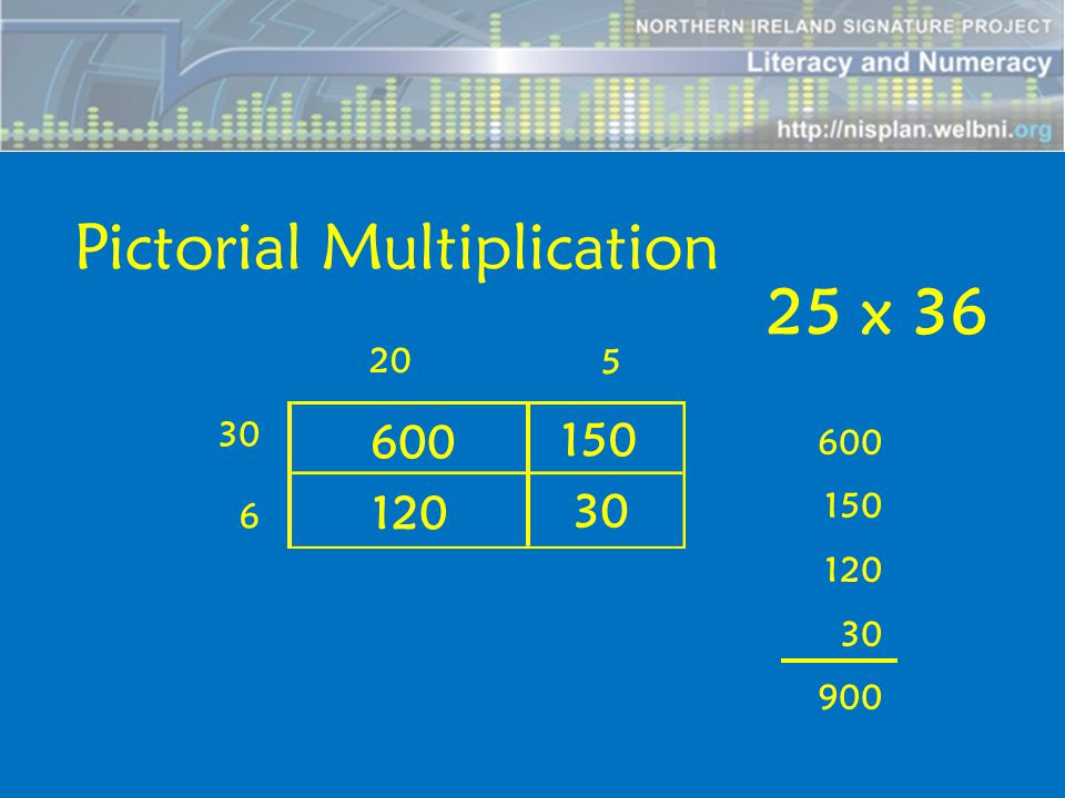 Pictorial Multiplication 25 x 36 20 6 5 30 600 150 120 30 900 600 120 150 30