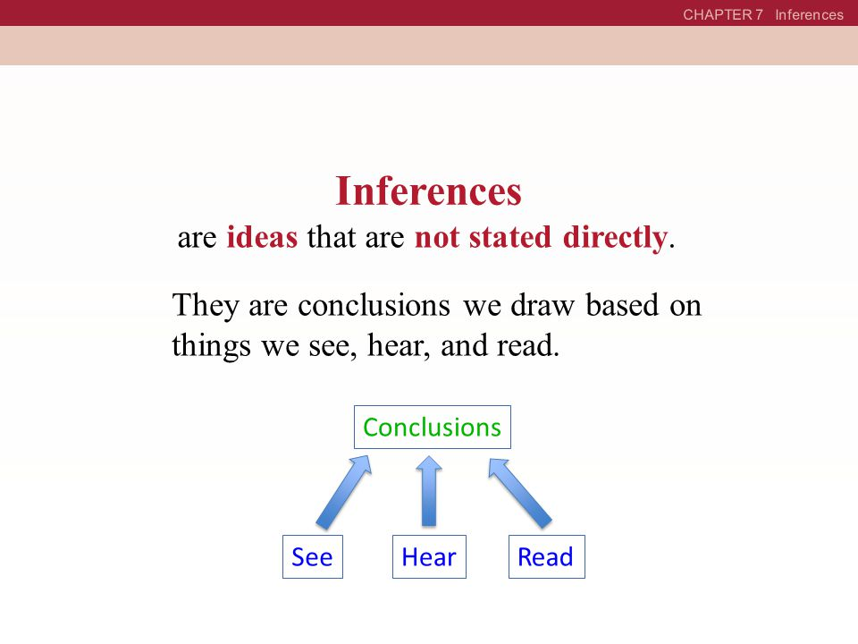 CHAPTER 7 Inferences Inferences are ideas that are not stated directly. Conclusions SeeHearRead They are conclusions we draw based on things we see, h