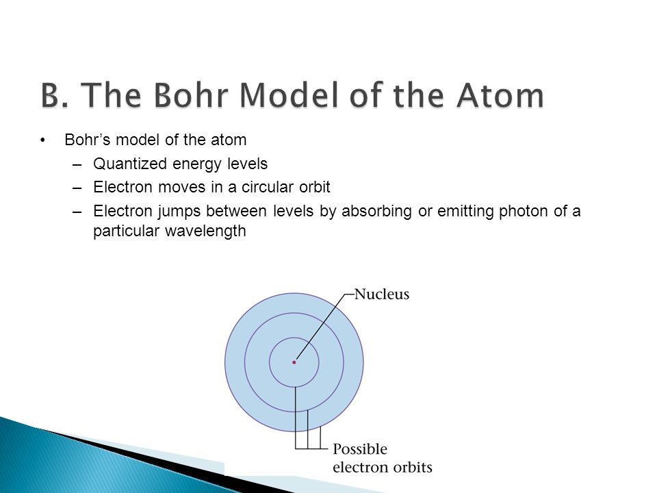 Bohr's model of the atom –Quantized energy levels –Electron moves in a circular orbit –Electron jumps between levels by absorbing or emitting photon of a particular wavelength