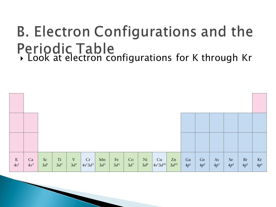  Look at electron configurations for K through Kr