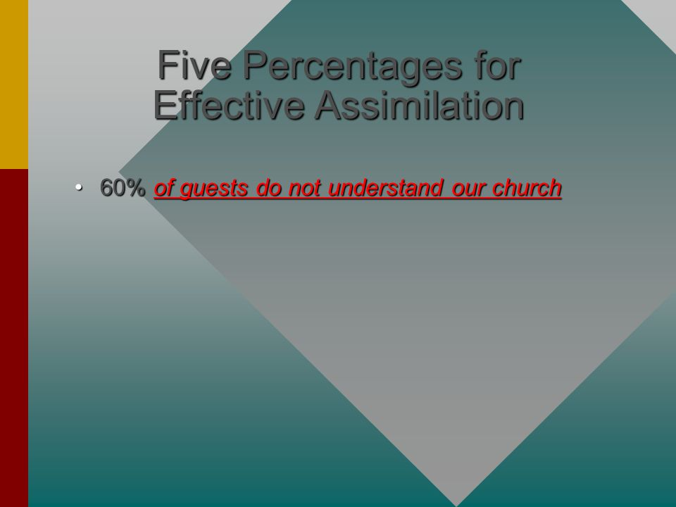 Five Percentages for Effective Assimilation 60% of guests do not understand our church60% of guests do not understand our church