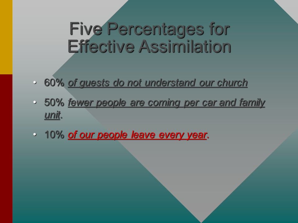 Five Percentages for Effective Assimilation 60% of guests do not understand our church60% of guests do not understand our church 50% fewer people are coming per car and family unit.50% fewer people are coming per car and family unit.