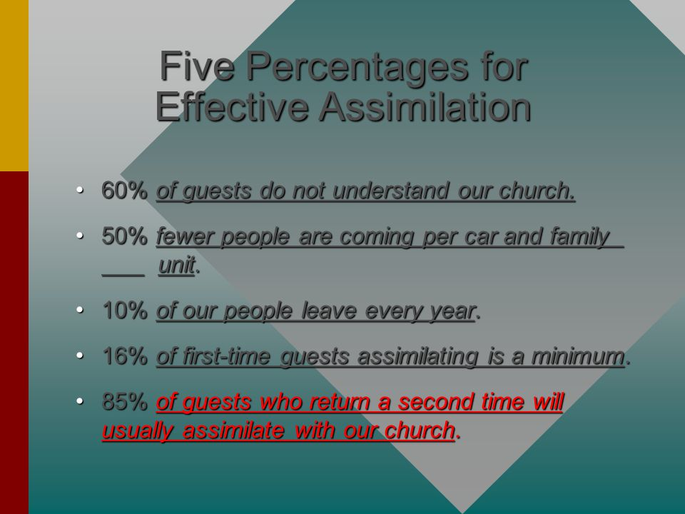 Five Percentages for Effective Assimilation 60% of guests do not understand our church.60% of guests do not understand our church.