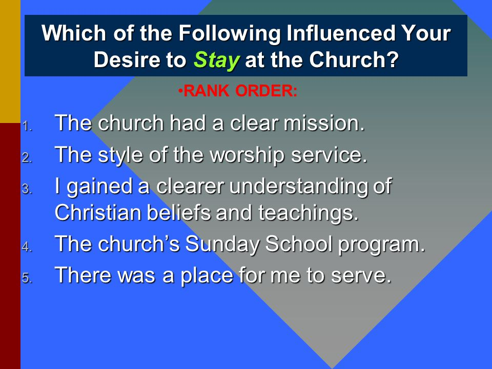 Which of the Following Influenced Your Desire to Stay at the Church.