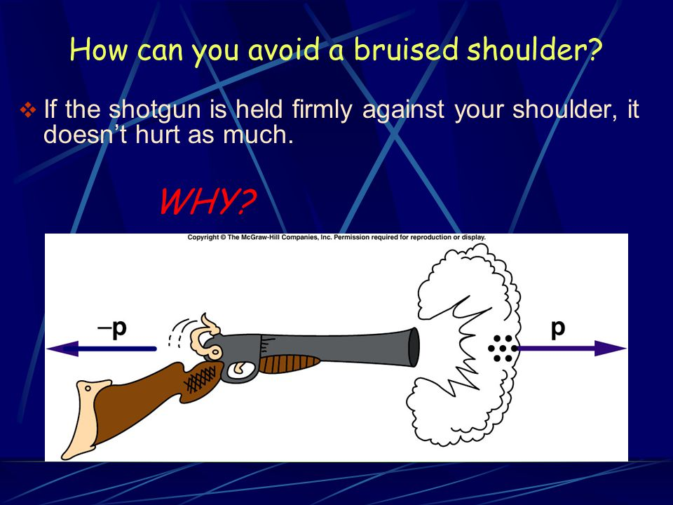 How can you avoid a bruised shoulder? IIf the shotgun is held firmly against your shoulder, it doesn't hurt as much. WHY?