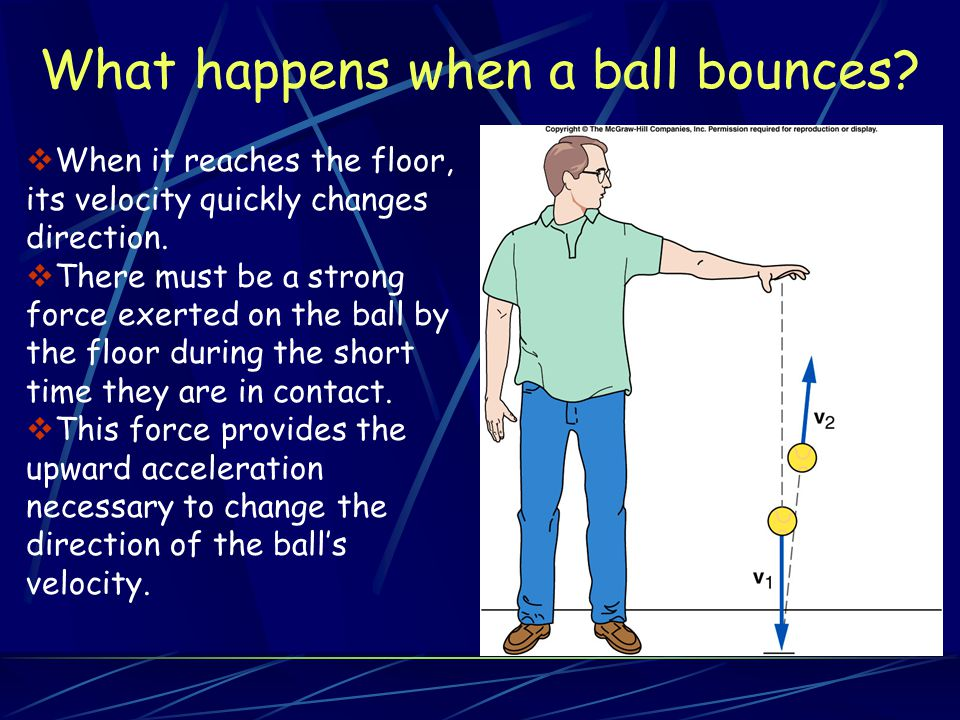 What happens when a ball bounces.
