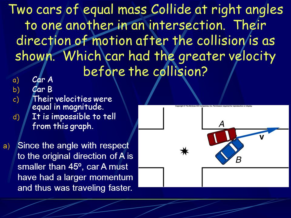Two cars of equal mass Collide at right angles to one another in an intersection. Their direction of motion after the collision is as shown. Which car