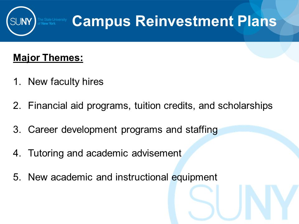 Campus Reinvestment Plans Major Themes: 1.New faculty hires 2.Financial aid programs, tuition credits, and scholarships 3.Career development programs and staffing 4.Tutoring and academic advisement 5.New academic and instructional equipment