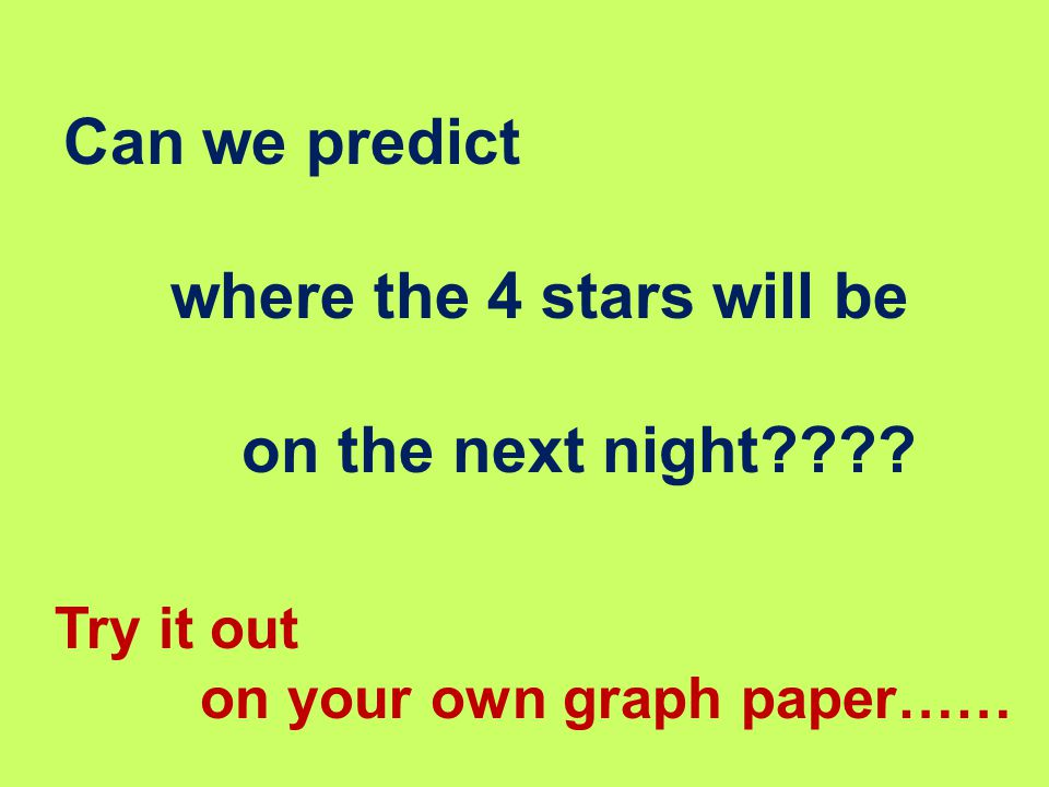 Can we predict where the 4 stars will be on the next night???? Try it out on your own graph paper……