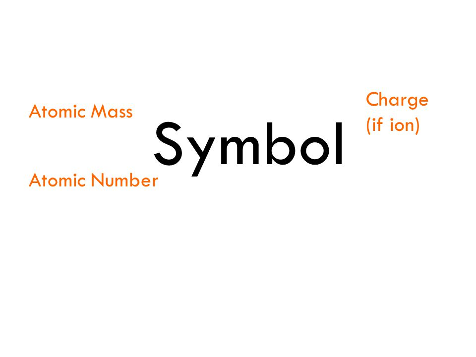 Symbol Atomic Mass Atomic Number Charge (if ion)