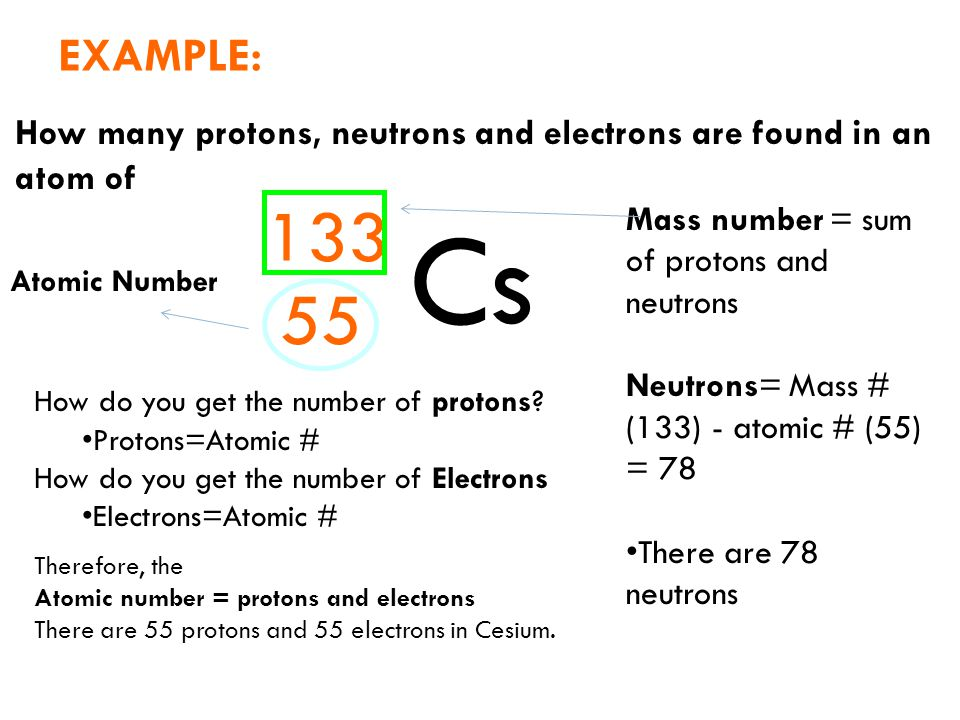 EXAMPLE: How many protons, neutrons and electrons are found in an atom of 133 55 Cs How do you get the number of protons? Protons=Atomic # How do you
