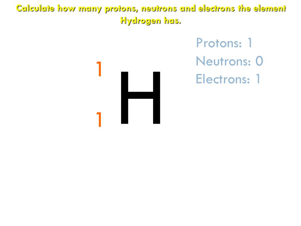 H Calculate how many protons, neutrons and electrons the element Hydrogen has. 1 1 Protons: 1 Neutrons: 0 Electrons: 1