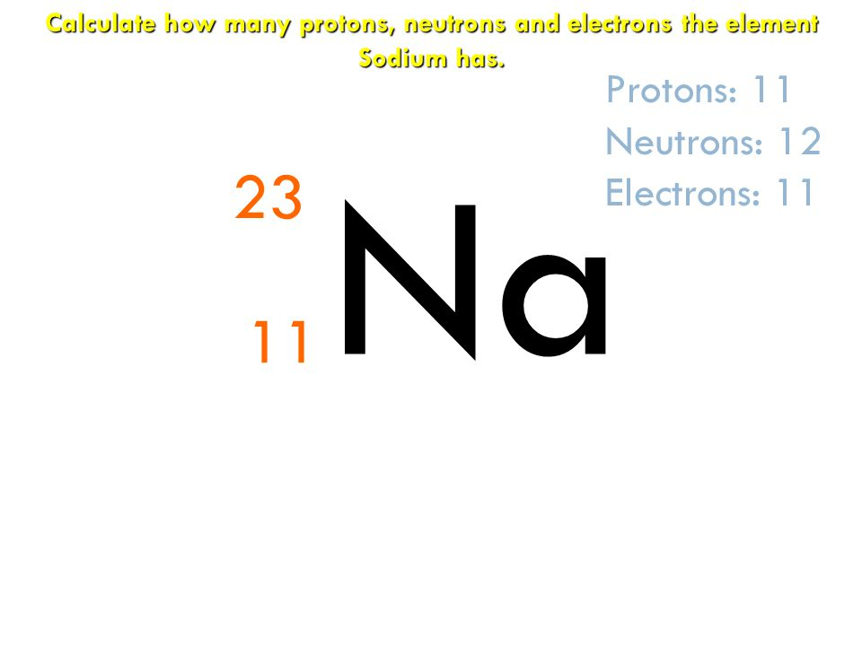 Na 23 11 Protons: 11 Neutrons: 12 Electrons: 11 Calculate how many protons, neutrons and electrons the element Sodium has.