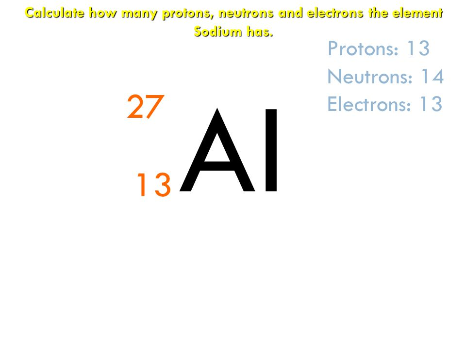 Al 27 13 Protons: 13 Neutrons: 14 Electrons: 13 Calculate how many protons, neutrons and electrons the element Sodium has.