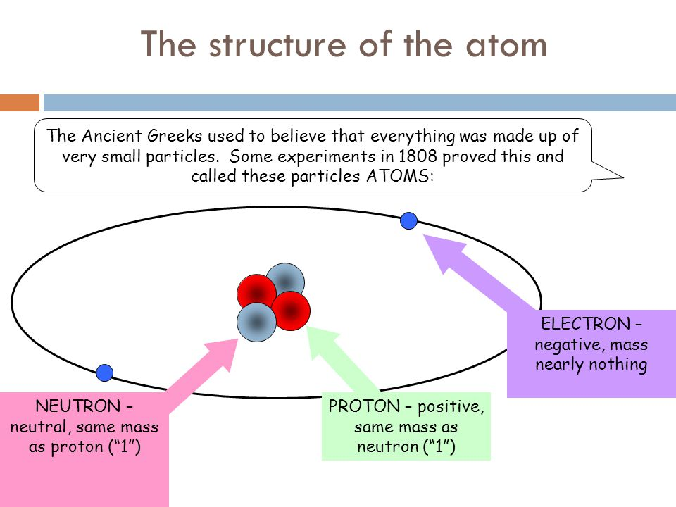 """The structure of the atom ELECTRON – negative, mass nearly nothing PROTON – positive, same mass as neutron (""""1"""") NEUTRON – neutral, same mass as proto"""