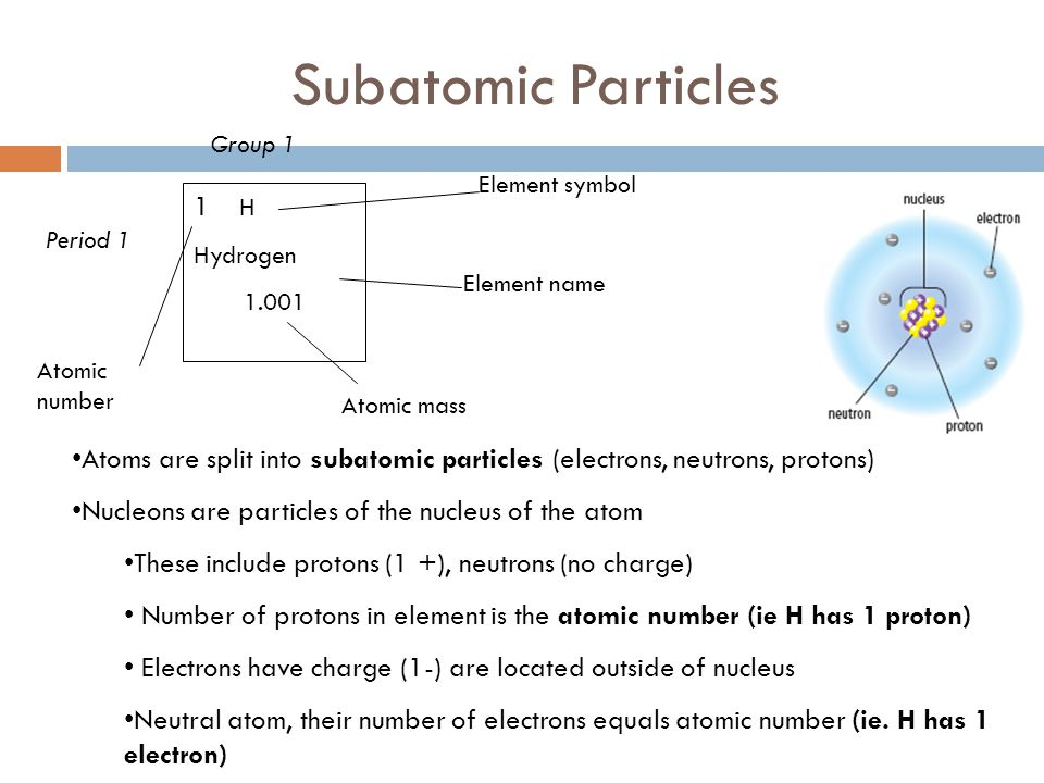 SUBATOMIC PARTICLES: (think parts of atoms) Protons(p): positively charged ions located in the nucleus.