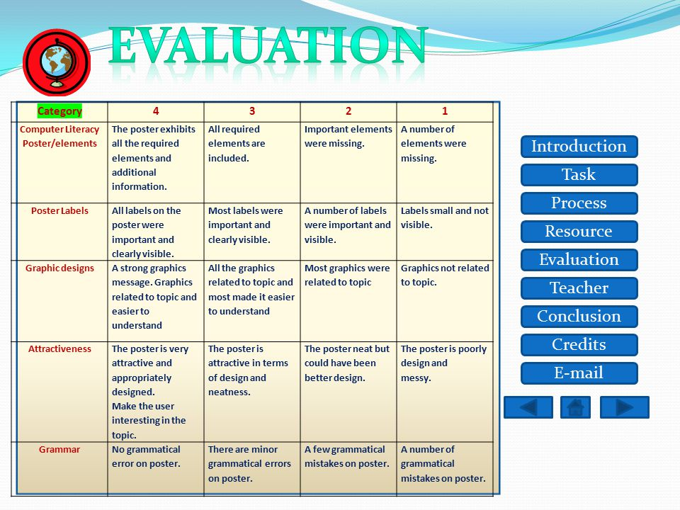 Task Resource Process Evaluation Teacher Conclusion Credits Introduction E-mail http://www.jis.gov.jm/MinMiningandTelecomm/html/2009003 25T230000_0500