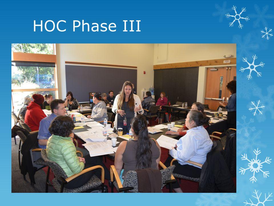 HOC Phase III