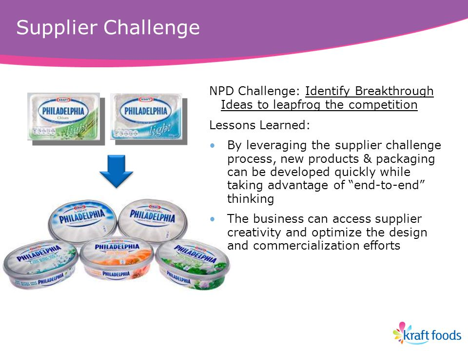 Supplier Challenge NPD Challenge: Identify Breakthrough Ideas to leapfrog the competition Lessons Learned: By leveraging the supplier challenge proces