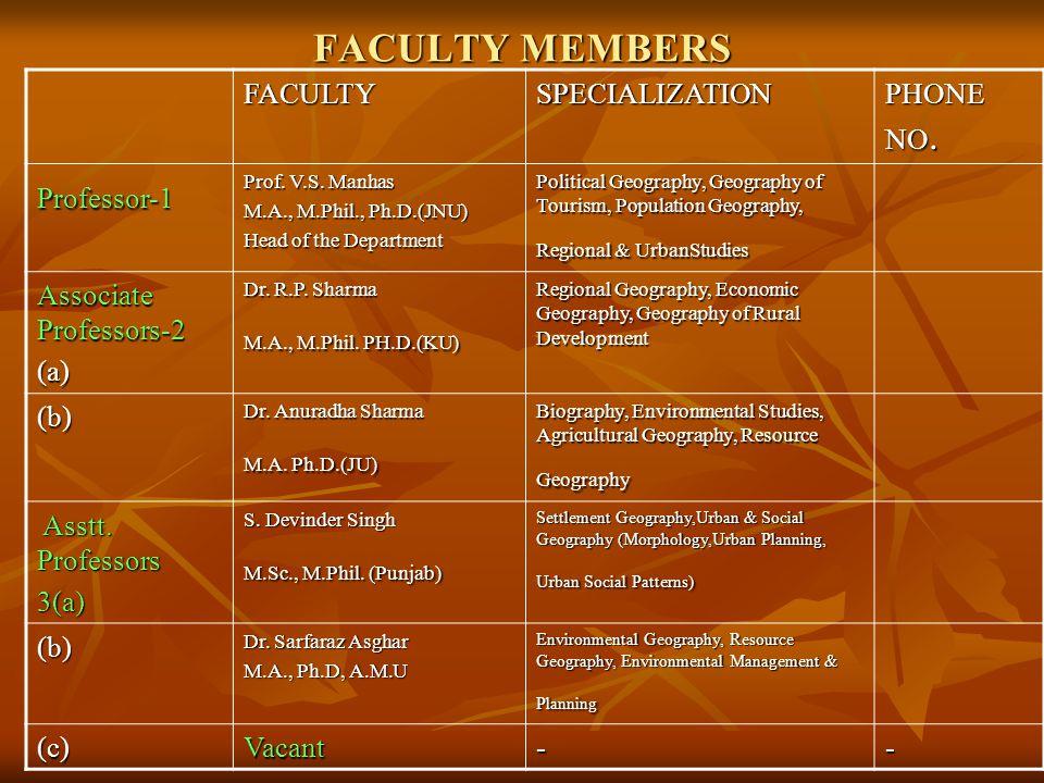 JRF/NET QUALIFIED 1.Ms. Anjana Kanwal 2. Ms. Poonam Dhawan 3.