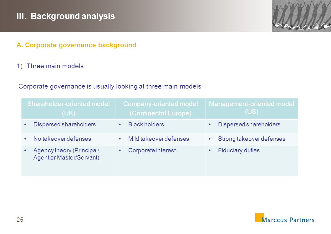 26 III.Background analysis A.