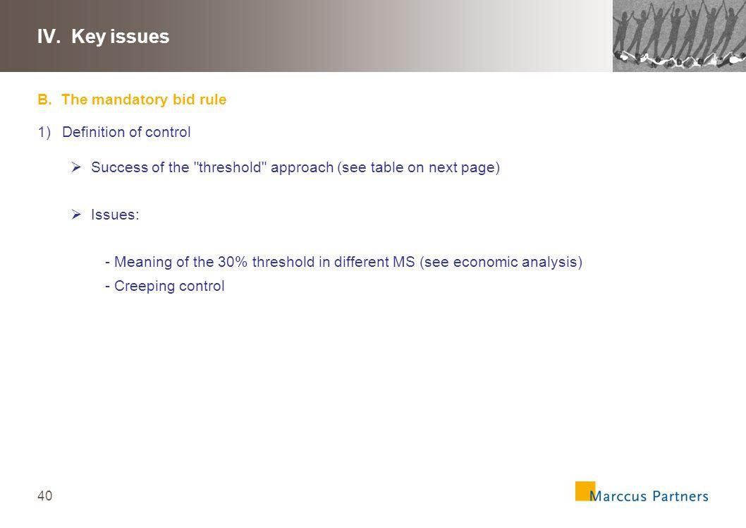 41 IV.Key issues B.