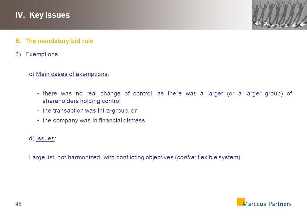 47 IV.Key issues B.