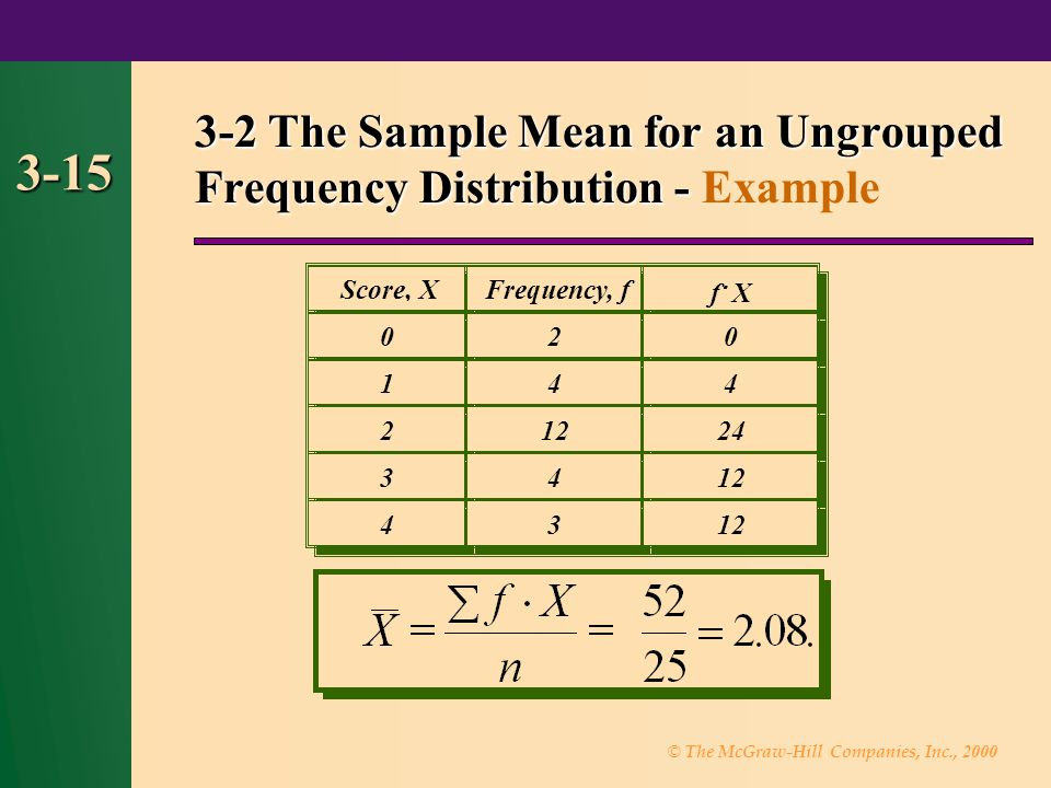 © The McGraw-Hill Companies, Inc., 2000 3-15 5 Score, X  X 020 144 21224 3412 43 5 3-2 The Sample Mean for an Ungrouped Frequency Distribution - 3-2