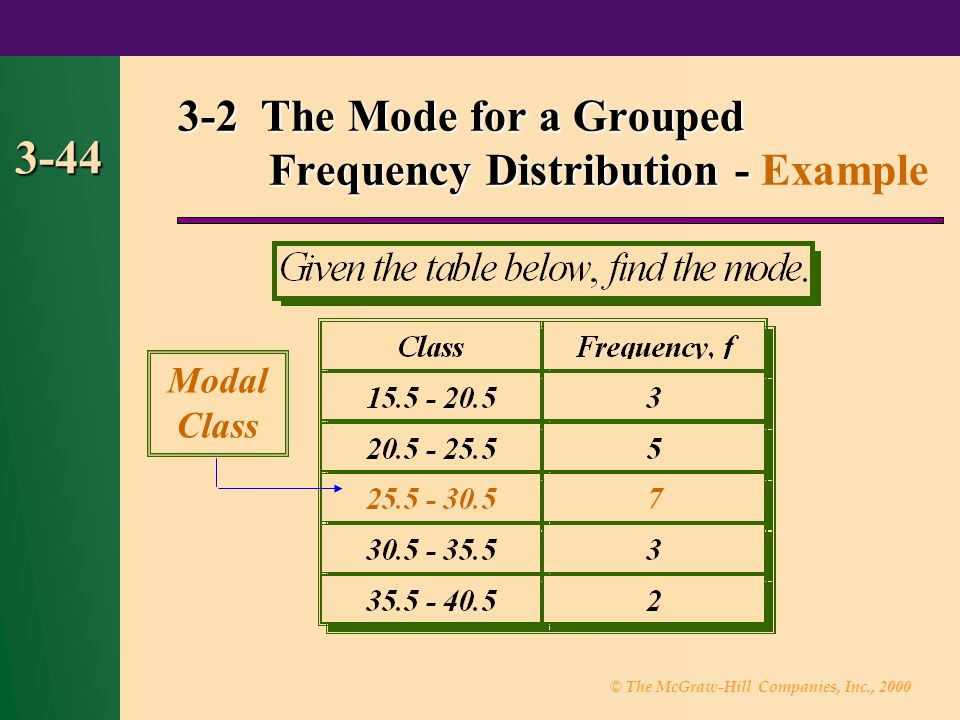 © The McGraw-Hill Companies, Inc., 2000 3-44 3-2 The Mode for a Grouped Frequency Distribution - 3-2 The Mode for a Grouped Frequency Distribution - E