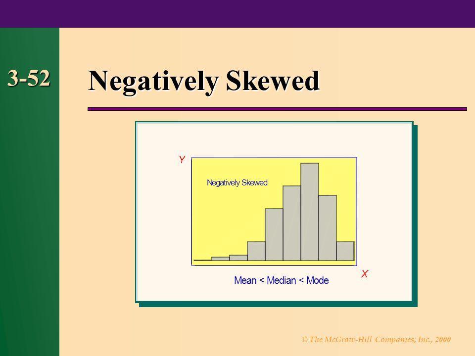 3-52 Negatively Skewed < Median < Mode