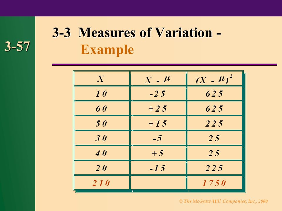 © The McGraw-Hill Companies, Inc., 2000 3-57 3-3 Measures of Variation - 3-3 Measures of Variation - Example