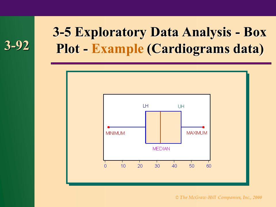 © The McGraw-Hill Companies, Inc., 2000 3-92 3-5 Exploratory Data Analysis - Box Plot - (Cardiograms data) 3-5 Exploratory Data Analysis - Box Plot - Example (Cardiograms data)