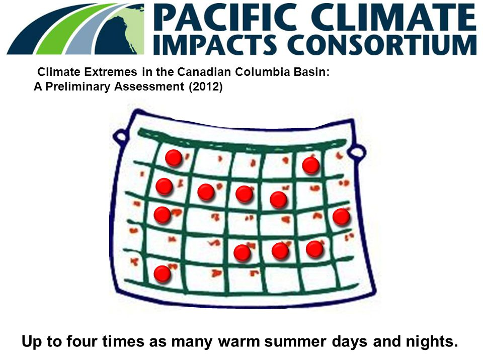 Up to four times as many warm summer days and nights.