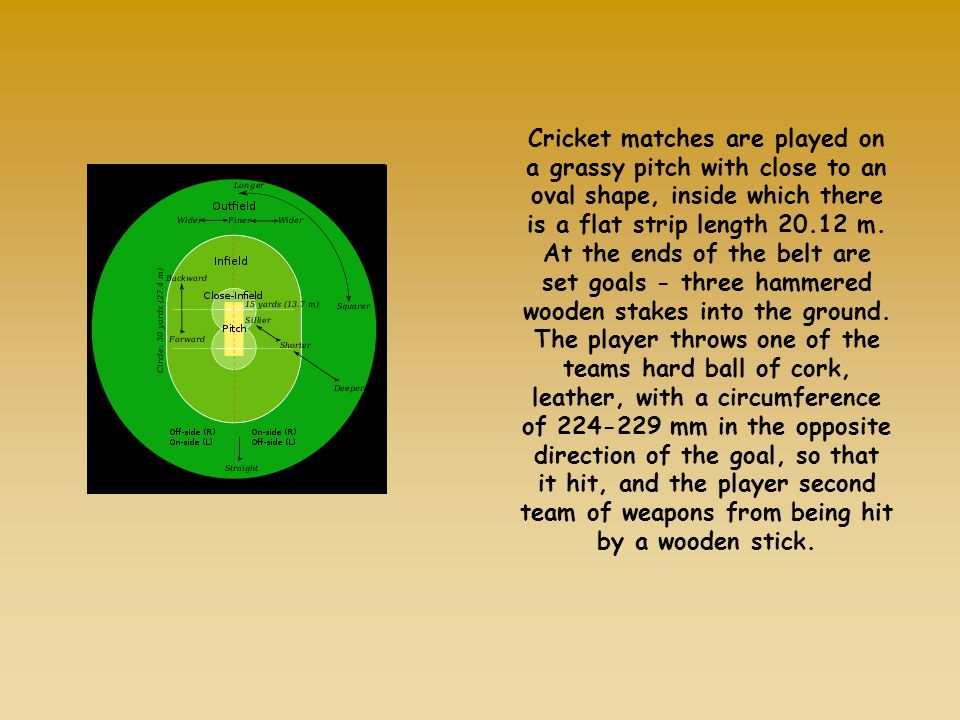 Cricket matches are played on a grassy pitch with close to an oval shape, inside which there is a flat strip length 20.12 m. At the ends of the belt a