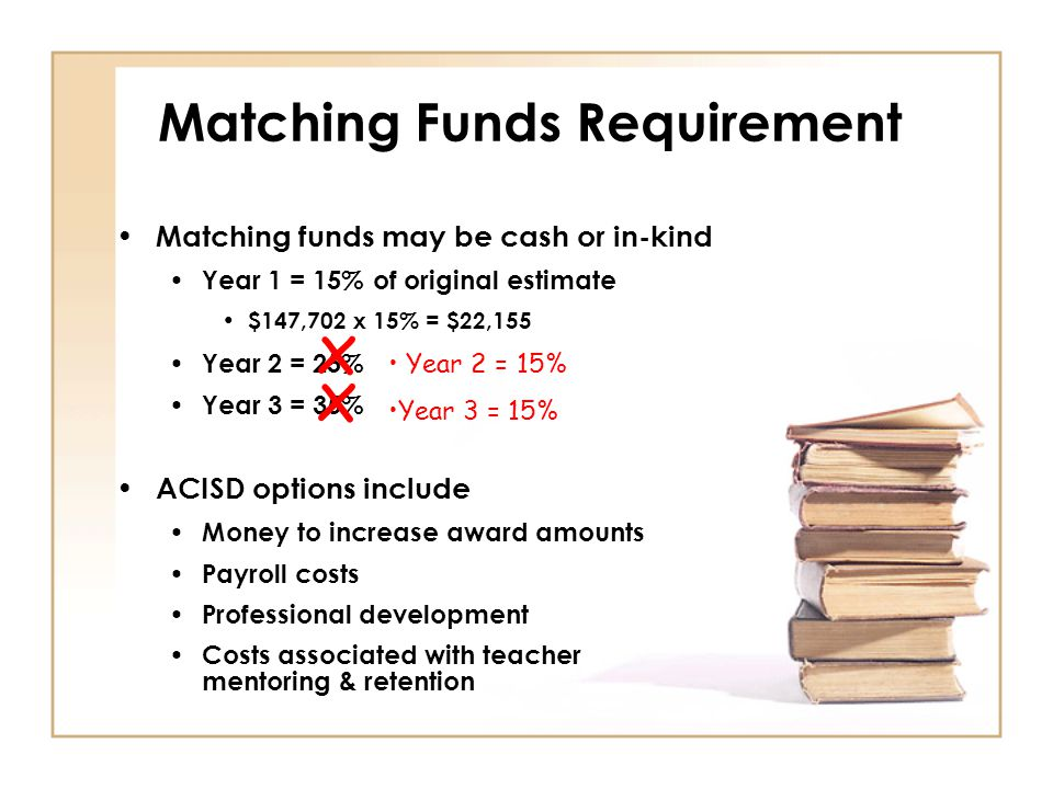 Matching Funds Requirement Matching funds may be cash or in-kind Year 1 = 15% of original estimate $147,702 x 15% = $22,155 Year 2 = 25% Year 3 = 35% ACISD options include Money to increase award amounts Payroll costs Professional development Costs associated with teacher mentoring & retention x x Year 2 = 15% Year 3 = 15%