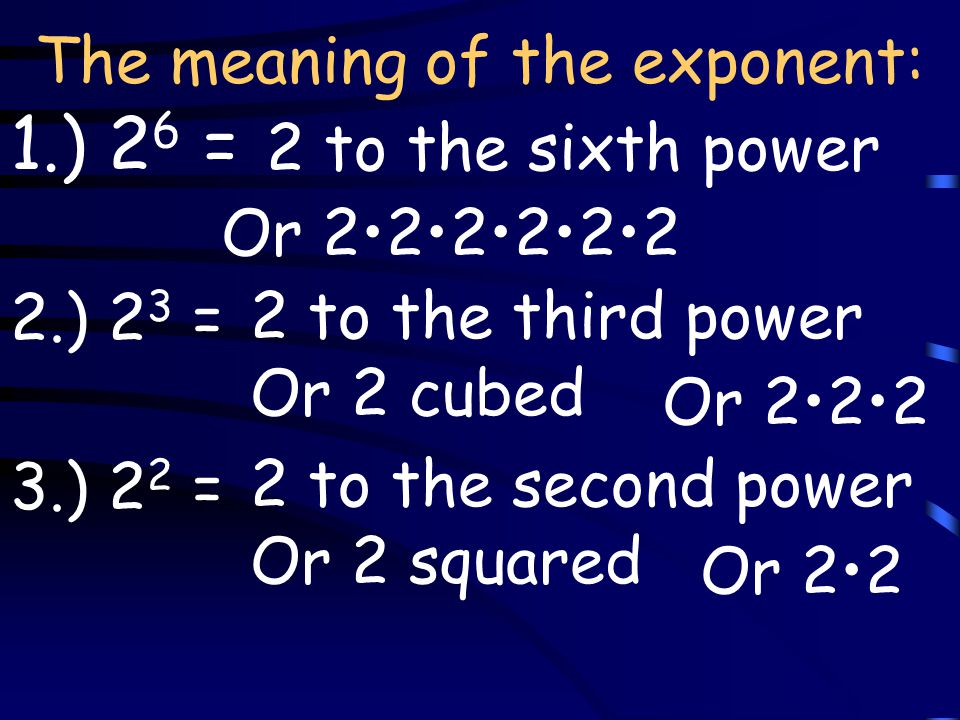 The meaning of the exponent: 1.) 2 6 = Or 222222 2.) 2 3 = Or 222 3.) 2 2 = Or 22 2 to the sixth power 2 to the third power Or 2 cubed 2 to the second power Or 2 squared