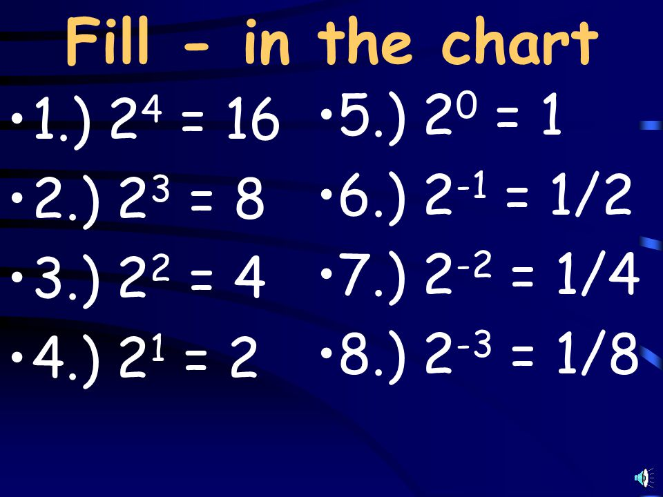 Fill-in the chart 1.) 2 4 = 2.) 2 3 = 8 3.) = 4 4.) 2 1 = 5.) 2 0 = 6.) 2 -1 = 7.) 2 -2 = 1/4 8.) 2 -3 = As the exponent gets smaller, what do you notice about the answer