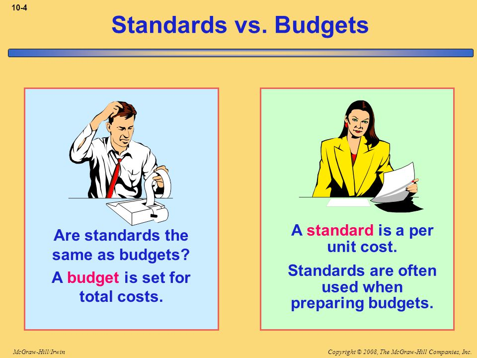 Copyright © 2008, The McGraw-Hill Companies, Inc.McGraw-Hill/Irwin 10-4 Are standards the same as budgets? A budget is set for total costs. Standards