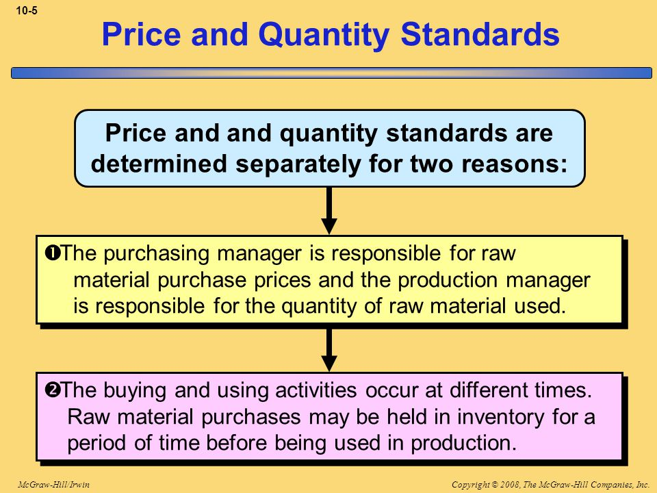 Copyright © 2008, The McGraw-Hill Companies, Inc.McGraw-Hill/Irwin 10-36 Hanson's efficiency variance (VOEV) for variable manufacturing overhead for the week was: a.$435 unfavorable.