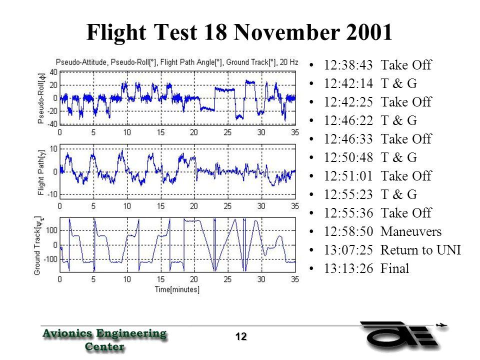 12 12 Flight Test 18 November 2001 12:38:43 Take Off 12:42:14 T & G 12:42:25 Take Off 12:46:22 T & G 12:46:33 Take Off 12:50:48 T & G 12:51:01 Take Off 12:55:23 T & G 12:55:36 Take Off 12:58:50 Maneuvers 13:07:25 Return to UNI 13:13:26 Final